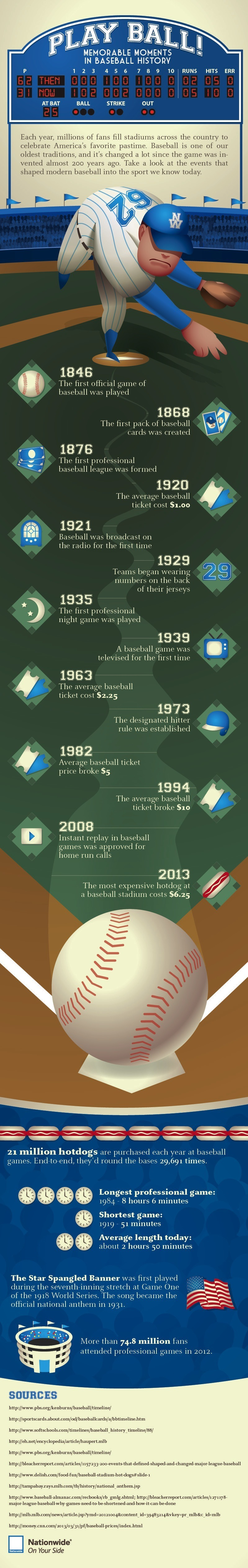 Baseball fun facts infographic.