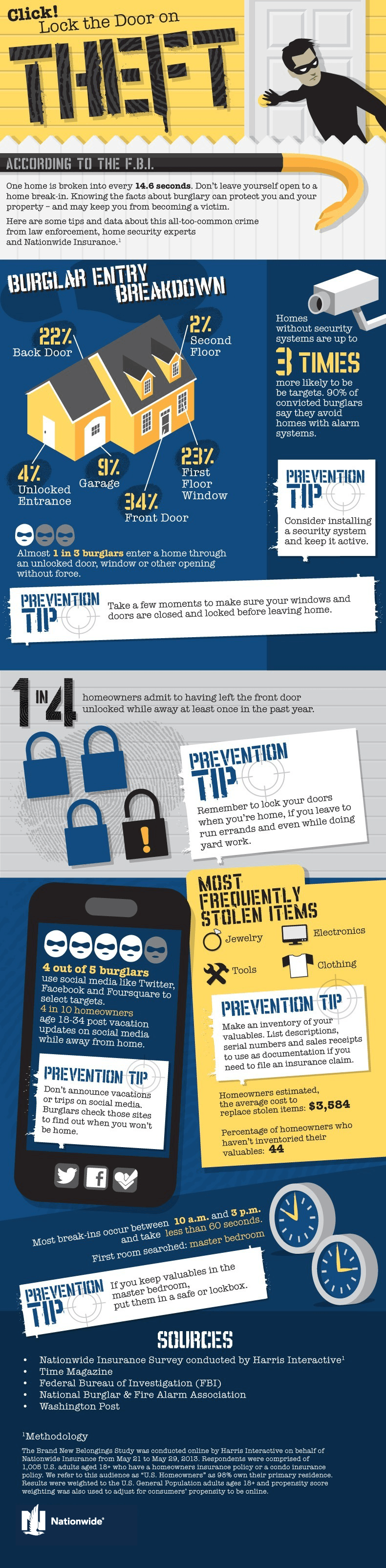 Lock the Door on Theft - Home Security Tips [Infographic]