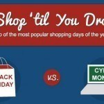 Black Friday and Cyber Monday Battle It Out for Consumer Dollars [Infographic]