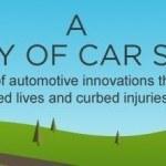 A History of Car Safety: A Century of Automotive Innovations