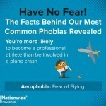 Statistics Facts Behind Our Most Common Phobias [Infographic]