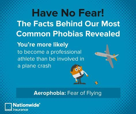 a report on phobias A phobia is a type of anxiety disorder there are many specific phobias treatment helps most people with phobias.