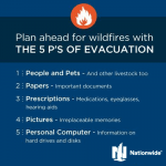 How to Prepare Your Home or Business for Wildfire Season