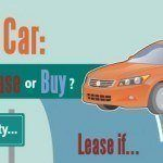 Should You Lease or Buy Your Next Car? [Infographic]
