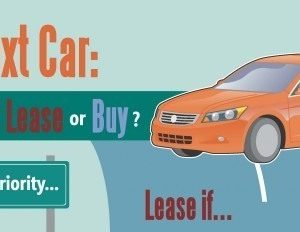 buy or lease car