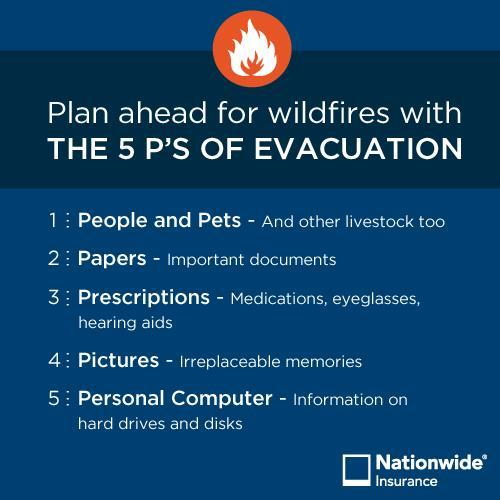 Wildfire evacuation tips