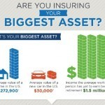 Life Insurance Income Replacement [Infographic]
