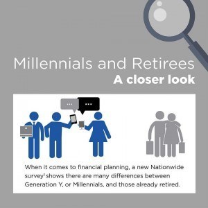 an illustration with text 'millennials and retirees a closer look'
