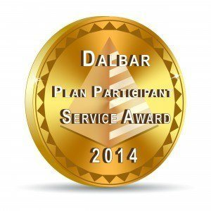 DALBAR Inc.