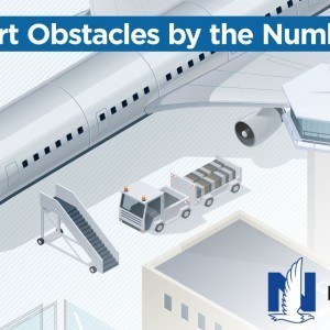 image of airplane with text 'airport obstacles by the numbers'