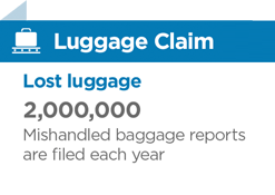 statistic about lost luggage