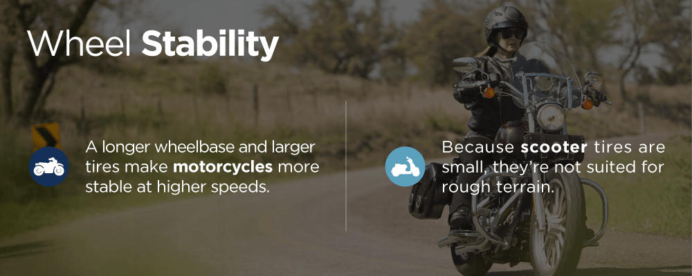 Motorcycle vs  Scooter: Which Is Right for You?