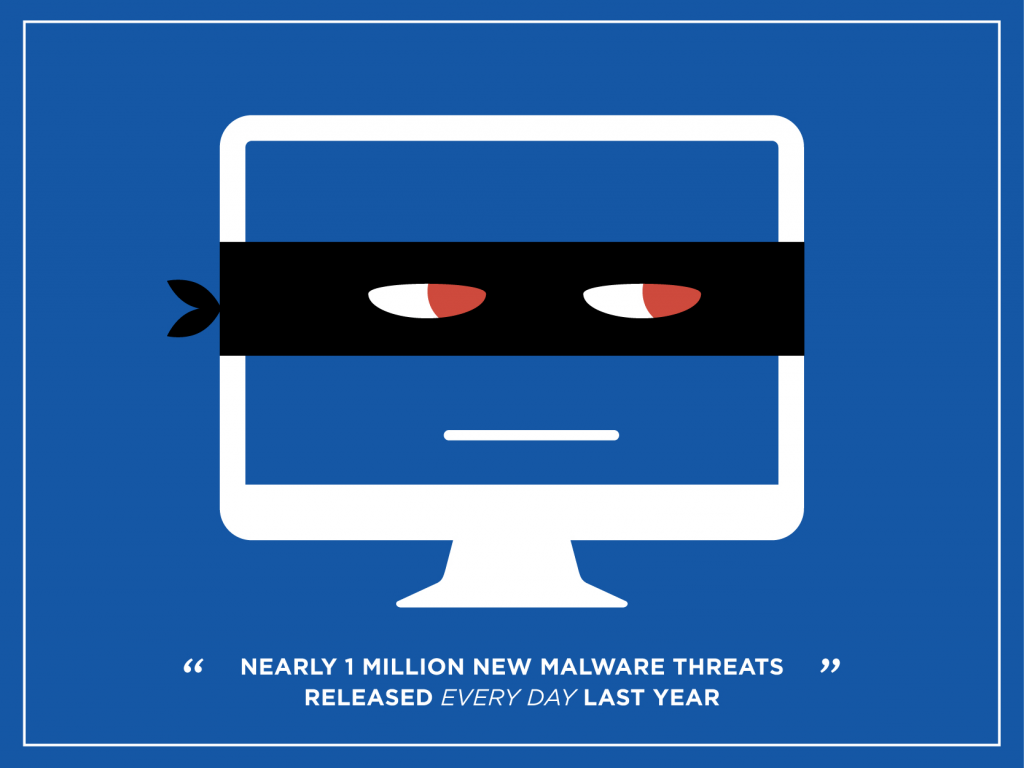 an illustration of a computer monitor with text 'nearly 1 million new malware threats released every day last year'