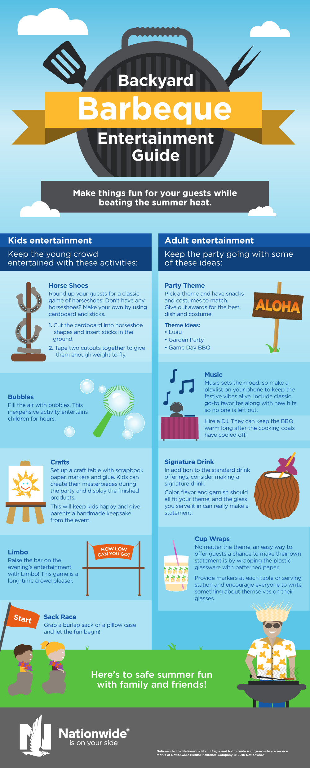 BBQ Party Ideas Infographic - Backyard bbq party ideas
