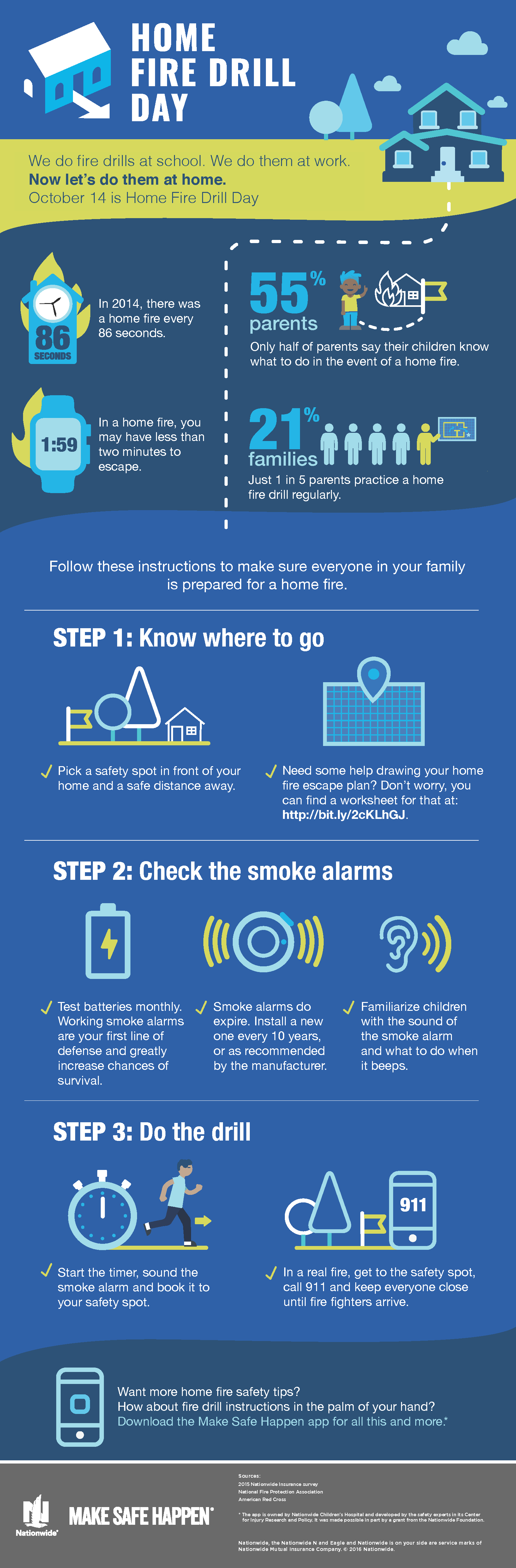 Home Fire Drill Day [Infographic]