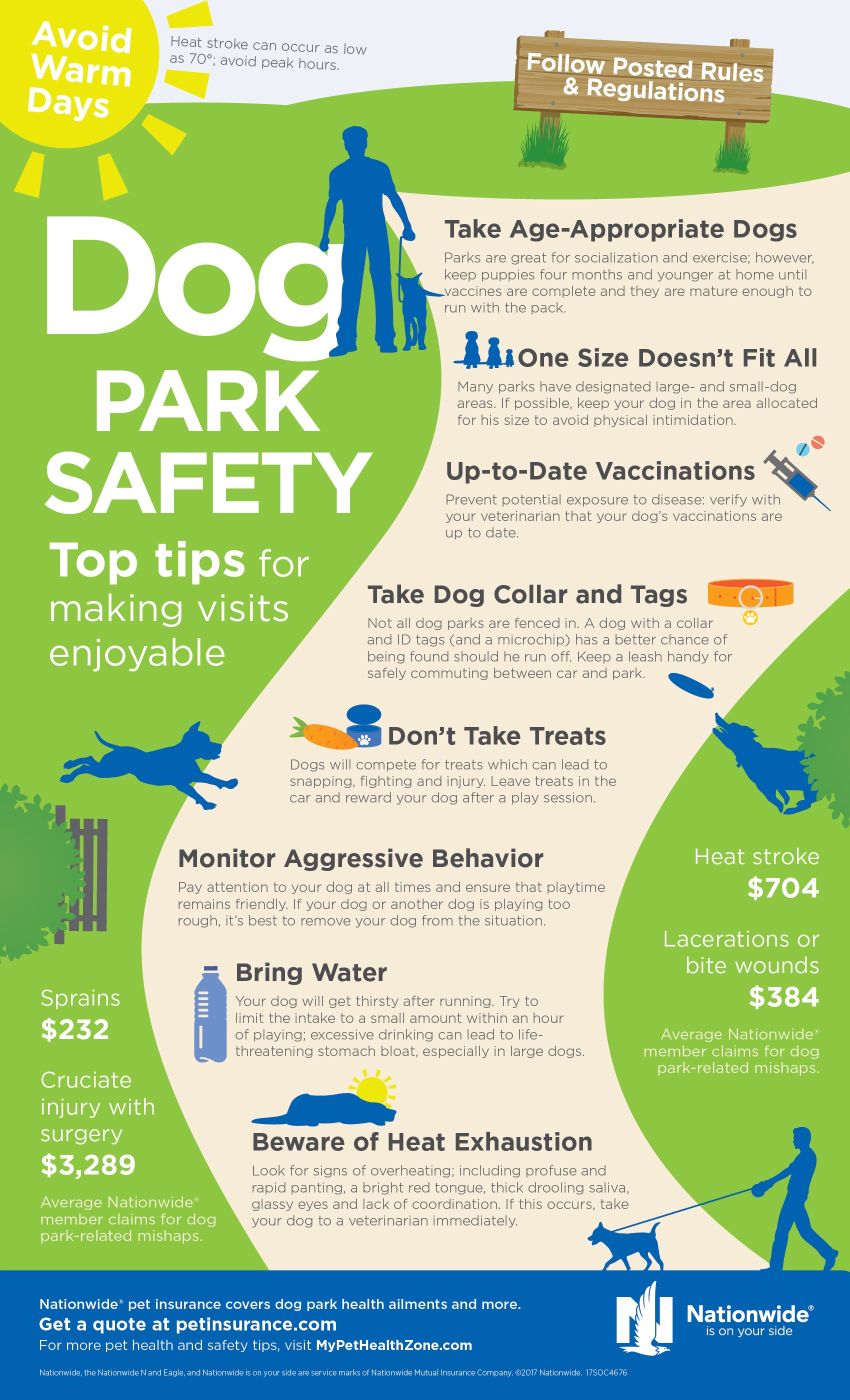 Dog Park Rules and Safety Tips [Infographic]