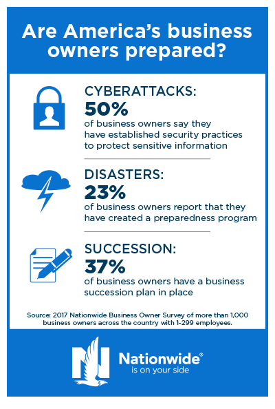 Business preparedness infographic