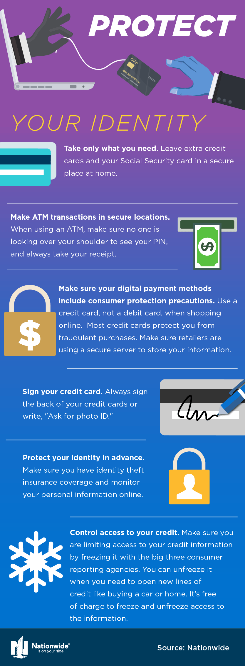 ID Theft Tips Infographic